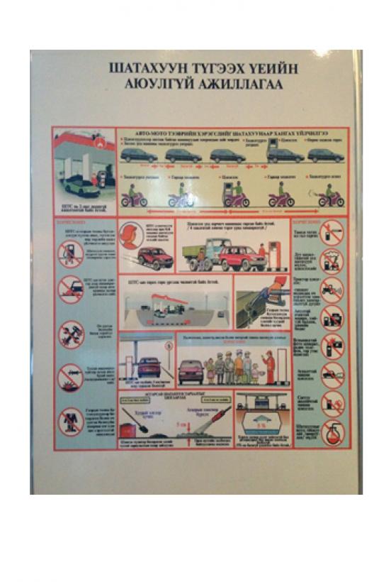 ШТС-ын үйл ажиллагааны зааварчилгааны самбар
